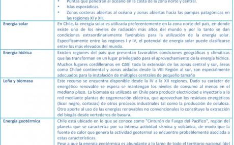 fuentes energía en Chile