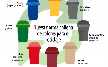 colores para reciclaje