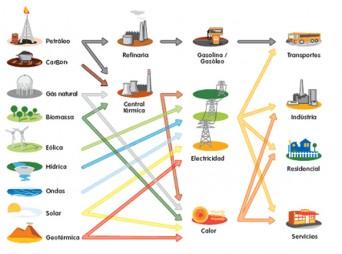 cicloEnergia copia
